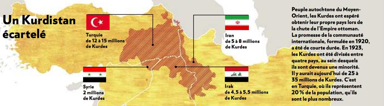 http://pdf.cyberpresse.ca/lapresse/kurde.png